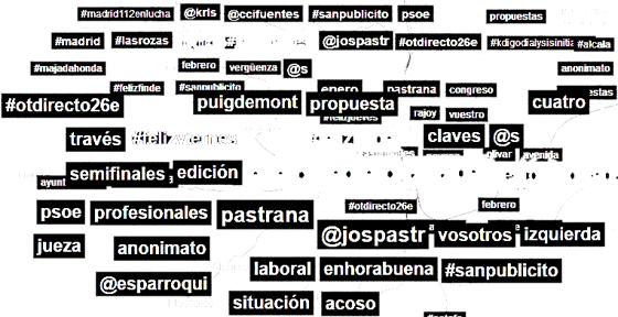 lista imputados #tarjetasblack caja Madrid anonimato currículum
